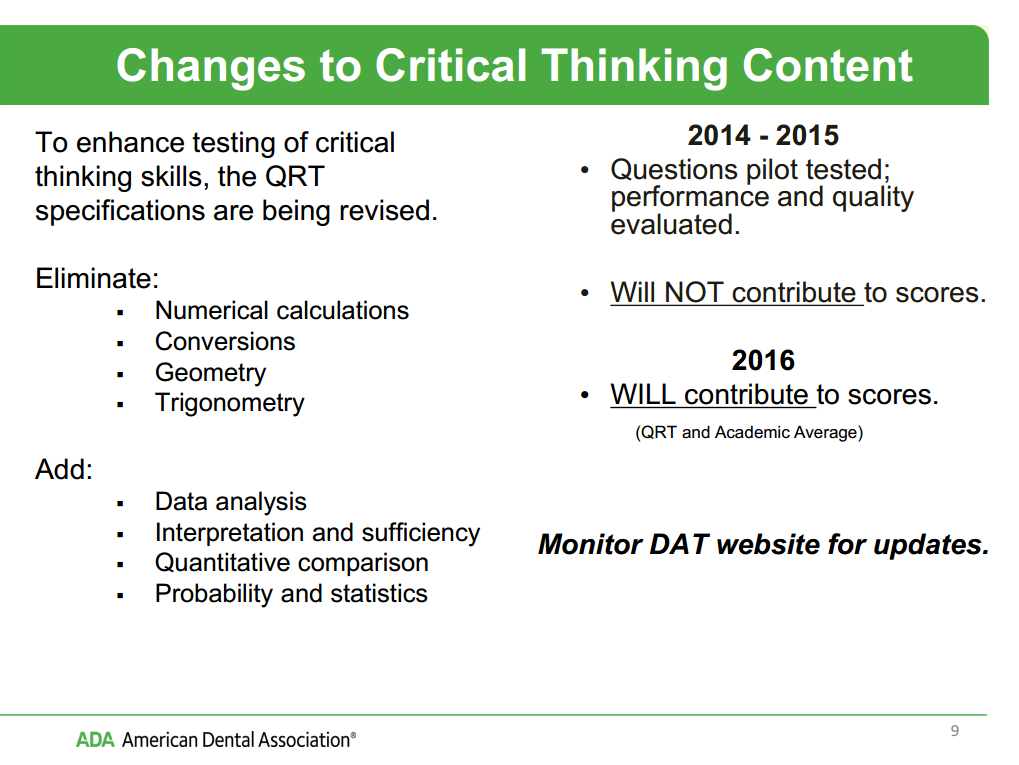 Changes to Critical Thinking Content