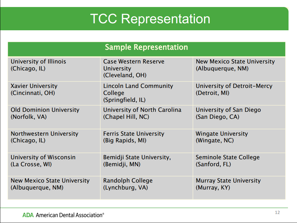 TCC Representation